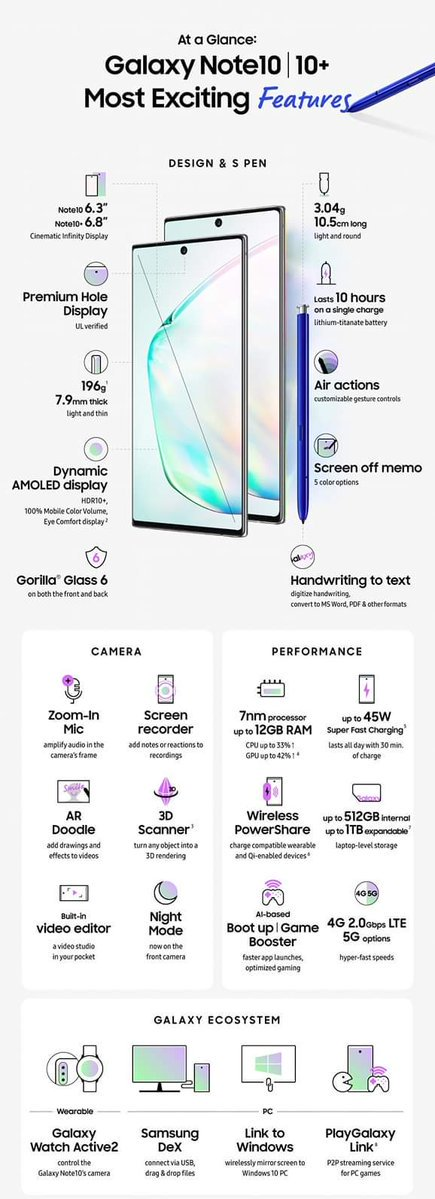Samsung Galaxy Note 10 Plus All features