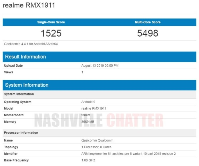 Geekbench listing of Realme 5