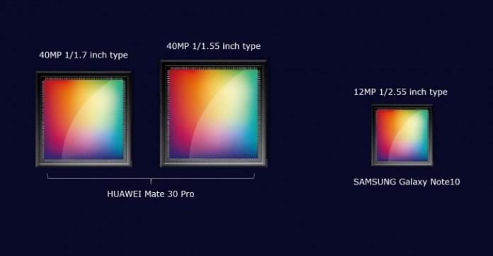 Mate 30 Pro sensor vs Samsung Galaxy Note 10