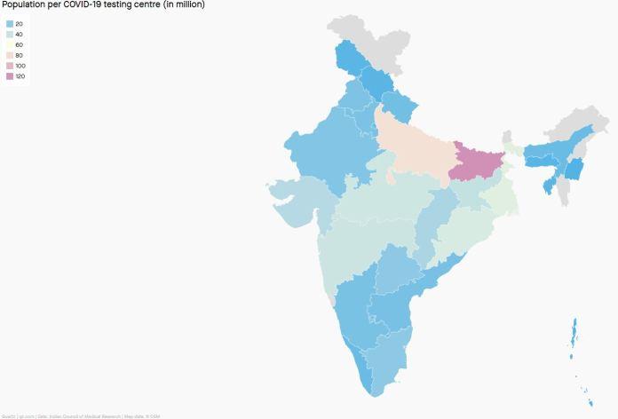 Coronavirus testing centers in india