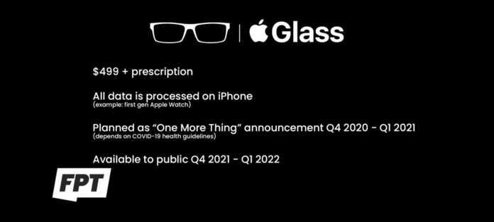 Apple سيتم ارتداء نظارات AR التي تبدأ من 499 دولارًا: تقرير 2