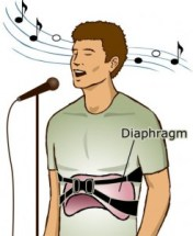 using your diaphragm while rapping