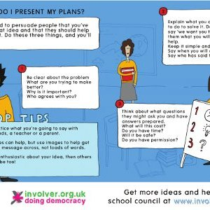 A poster guide for school council reps and others on how to present their plans clearly.