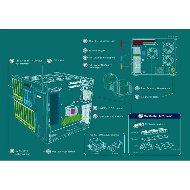 QNAP NAS Storage TS-1685