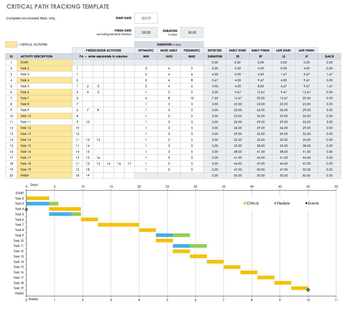 Free Project Tracking Templates