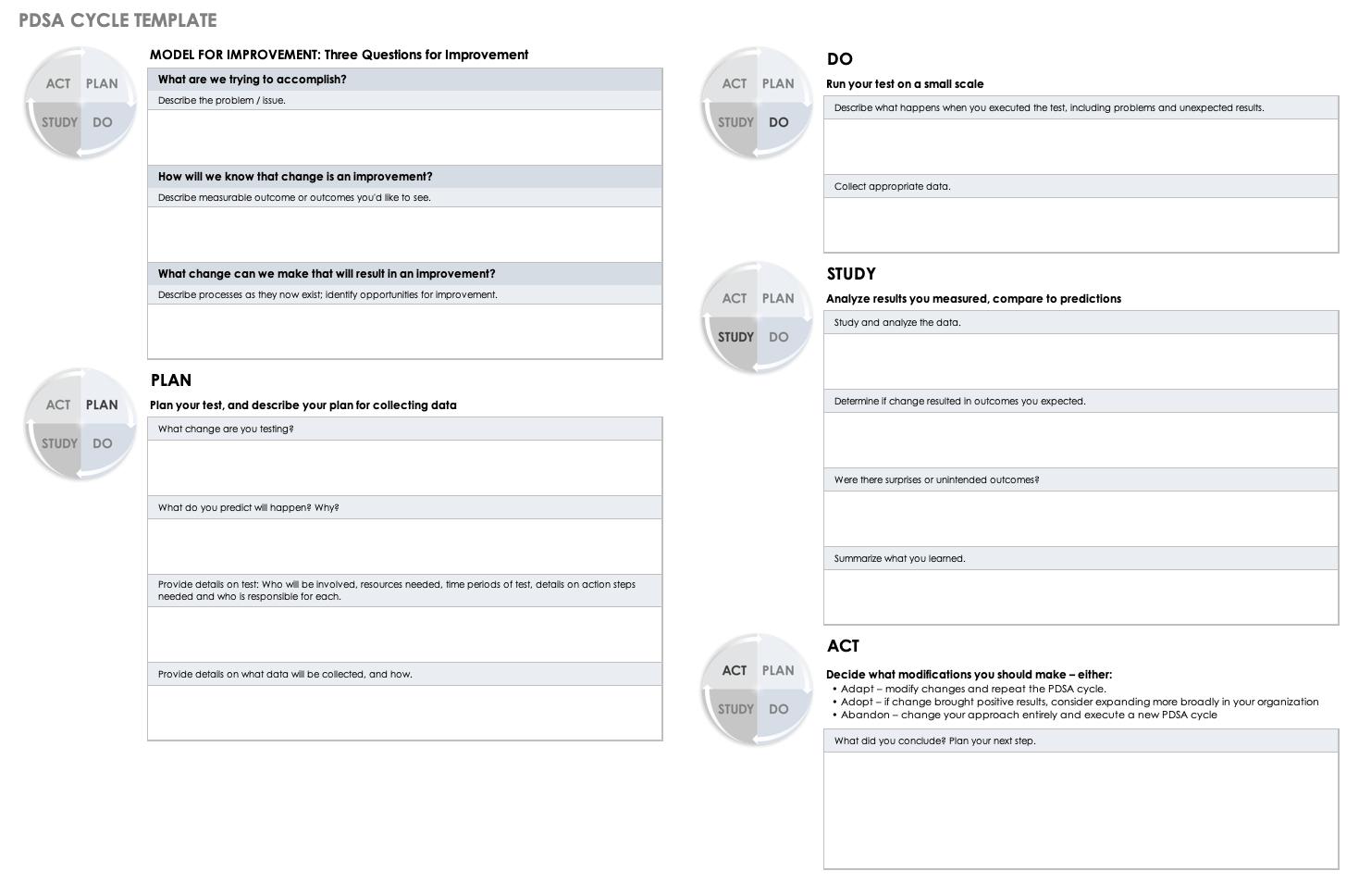 Sample Pdsa Worksheets