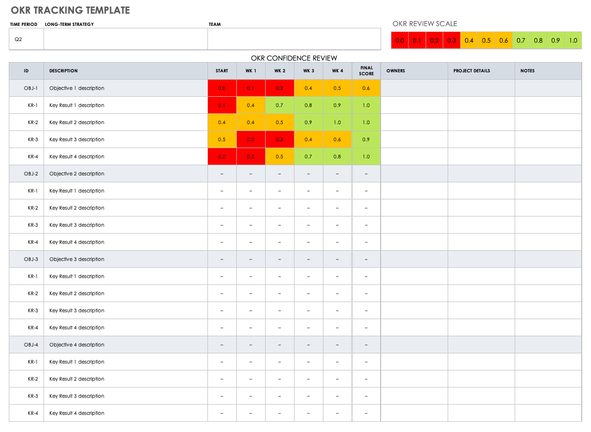 27/02/2019· project management 4 blocker template. Download Free Okr Templates Smartsheet
