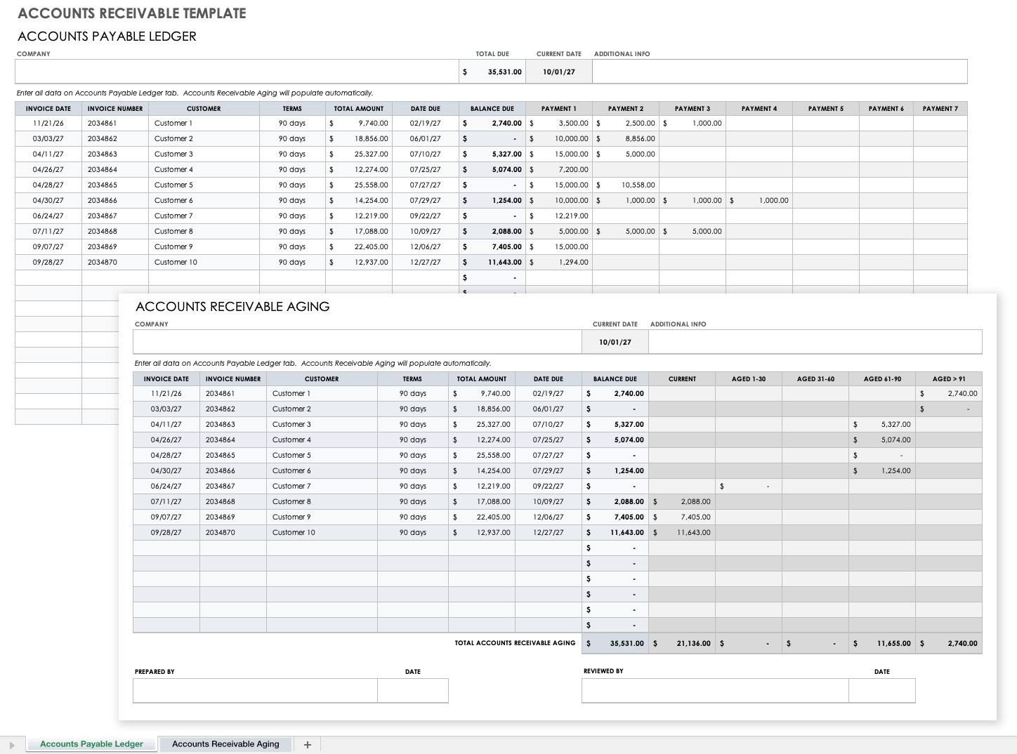 The first line contains the name of the company. Free Cash Flow Statement Templates Smartsheet