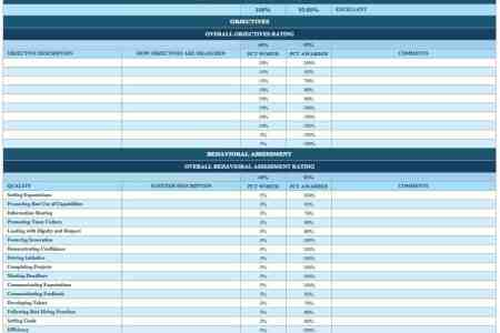 employee self evaluation templates free » Full HD MAPS Locations ...