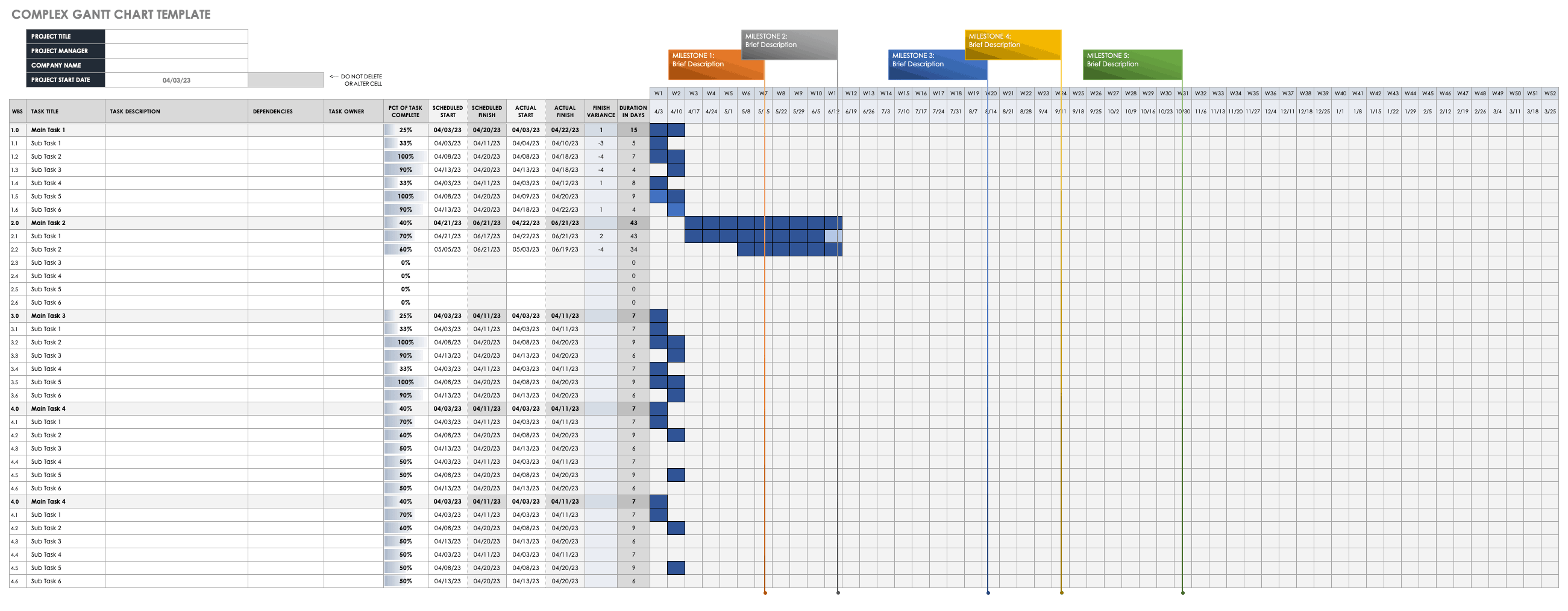 Share the gantt chart in excel with your project … Free Gantt Chart Templates In Excel Other Tools Smartsheet