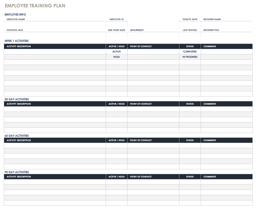Free Training Plan Templates For Business Use