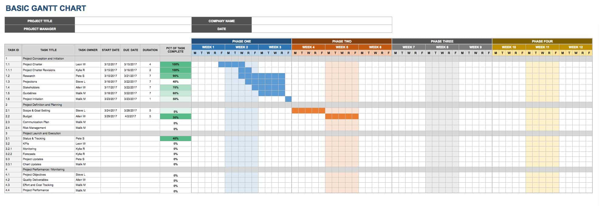 What if your project is not much more than a concept? Free Project Calendar Templates Smartsheet