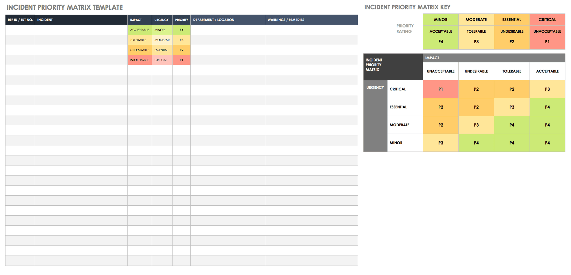 Project Prioritization Matrix Templates