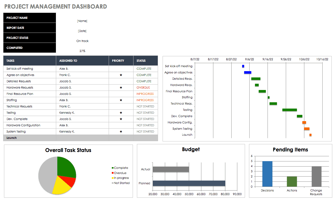 project management excel gantt chart template