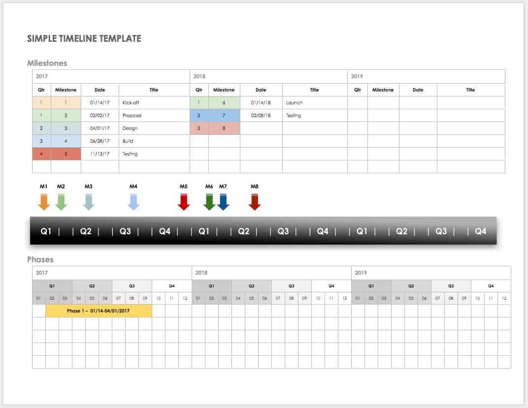 """To use it in google docs, click the """". Google Docs Templates Timeline Templates Smartsheet"""