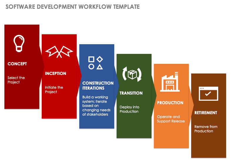 Create it with our workflow chart templates. Download Free Workflow Templates Smartsheet