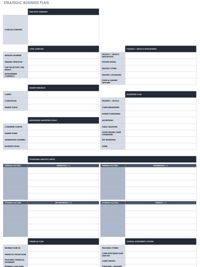 Free Strategic Planning Templates  Smartsheet