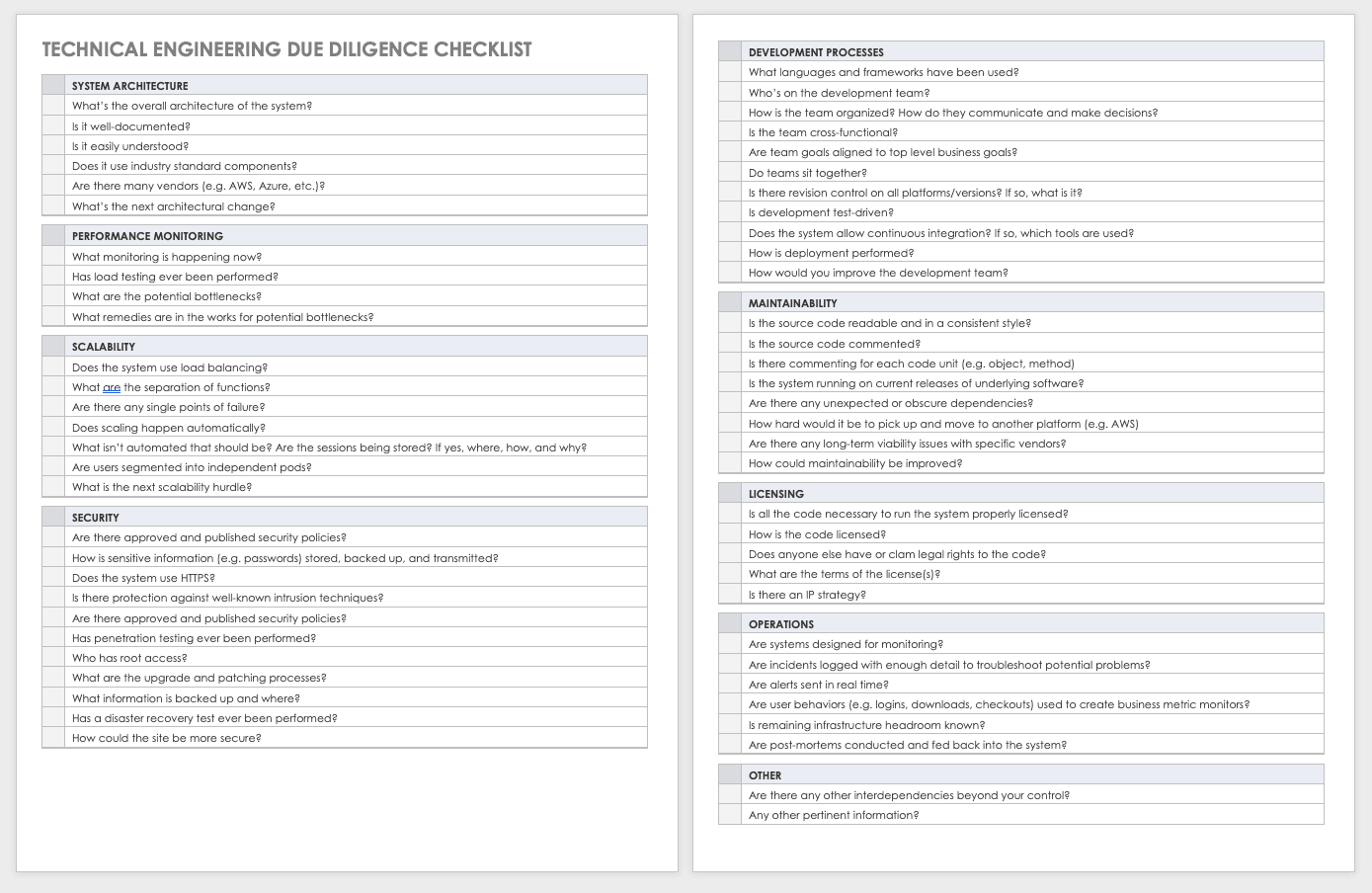 Free Due Diligence Templates And Checklists