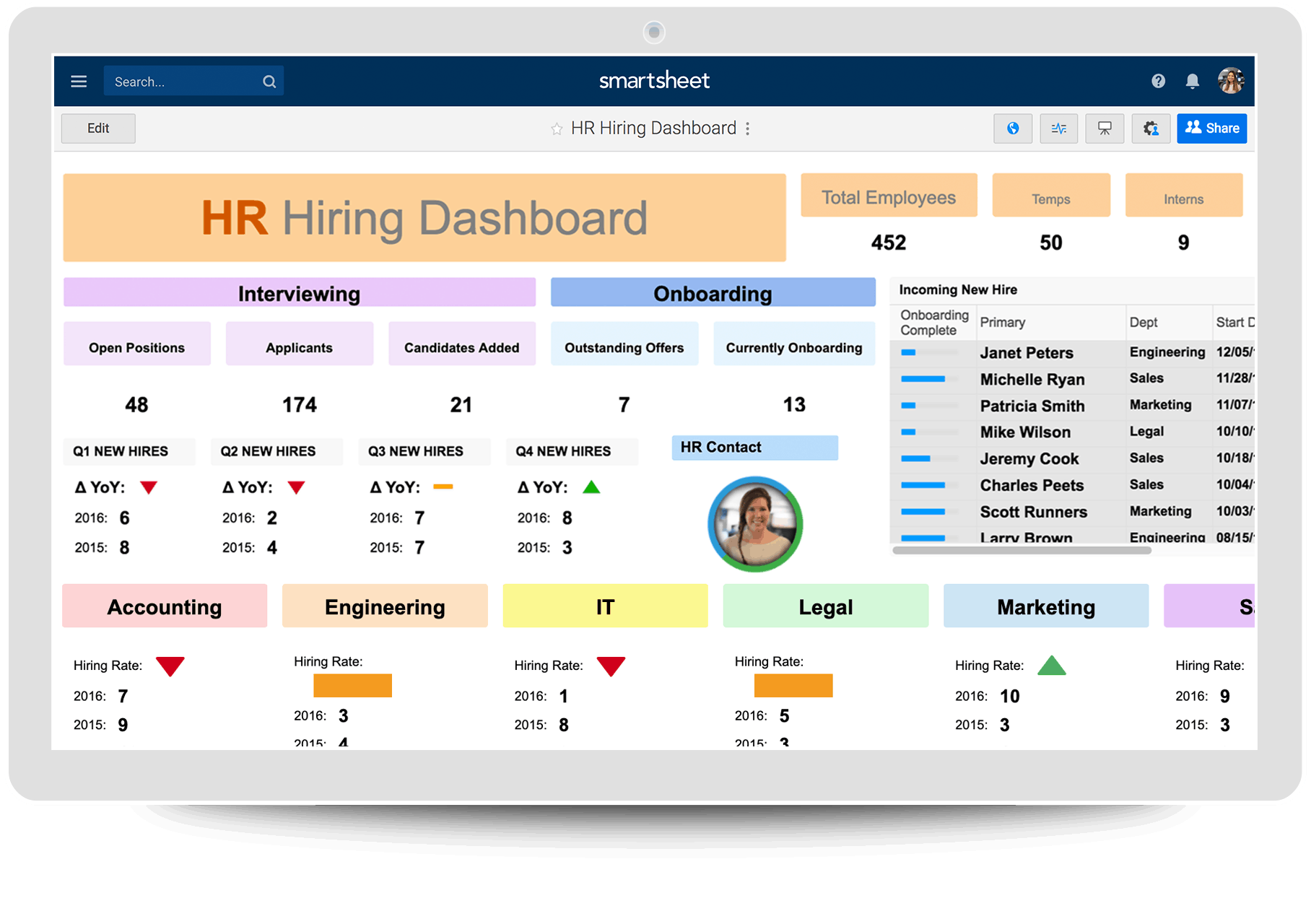 Hr Dashboards Samples Amp Templates