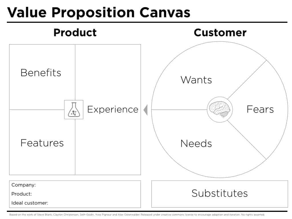 Free Value Proposition Templates