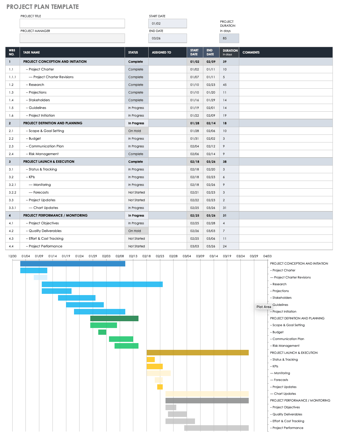 Read our report on div. Free Project Management Plan Templates Smartsheet