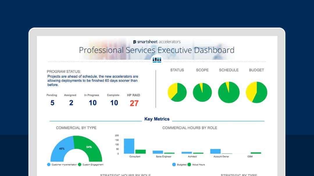 Smartsheet Accelerators Deploy Proven Business Solutions Fast Smartsheet