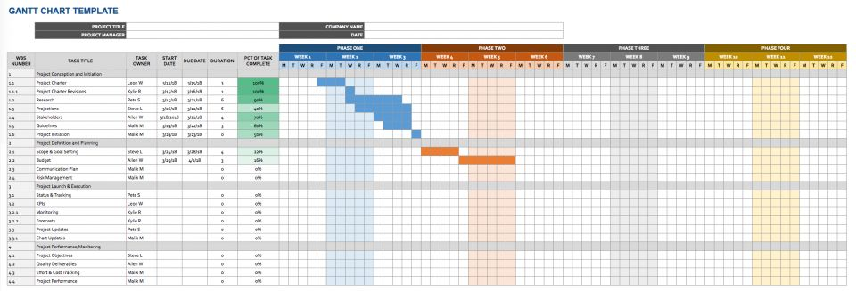 project management timeline template google sheets. Google Docs Templates Timeline Templates Smartsheet