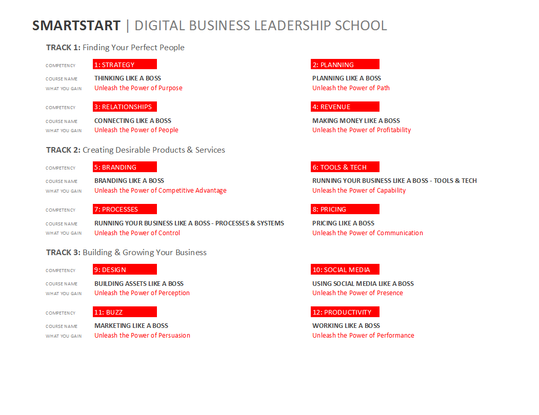 SMARTSTART Leadership School Courses