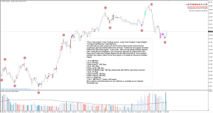 Easy and Profitable Trend Trading Prowess Using Smart Volume Spread Analysis Catalyst Signals