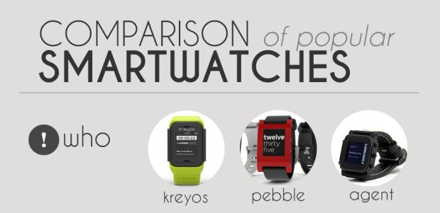 smartwatch-infografik