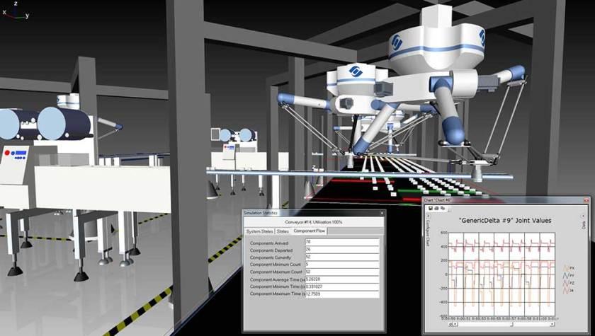 Visual Components Production Line Simulation