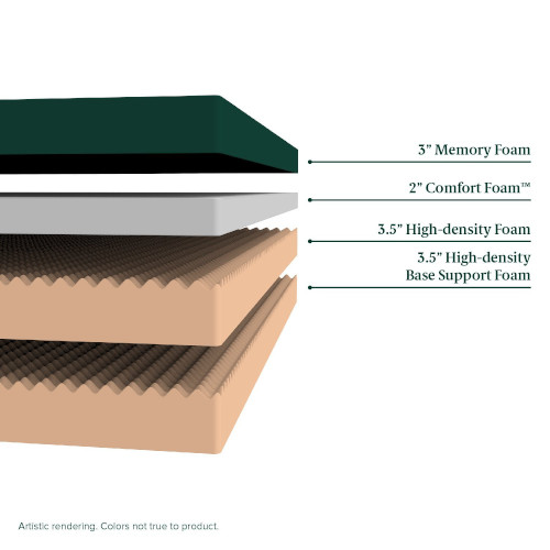 memory foam mattress density