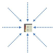 Online address book characteristics - aggregators