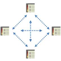Online address book characteristics - network
