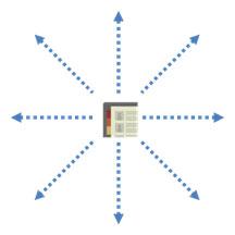 Online address book characteristics - synchronizer