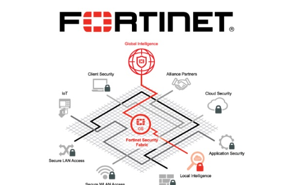 Fortinet to provide Wireless Internet Access to Mumbai citizens