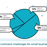 4-Recruitment-challenges-for-small-businesses2-1