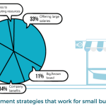 6a-Recruitment-strategies-that-work-for-small-businesses-1