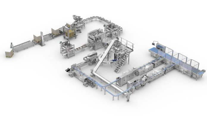 Automation packing line