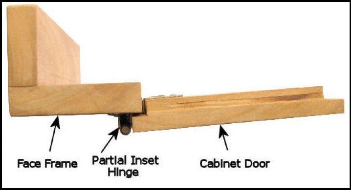 Partial_Inset_Diagram_2