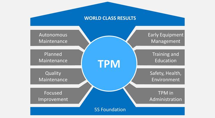 "Workshop on ""Effective application and utilization of TPM"""