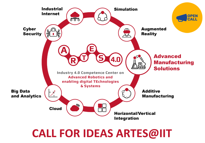 "Apertura del Bando ""ARTES@IIT Call for ideas 2021"" da parte di ARTES 4.0 Competence center"