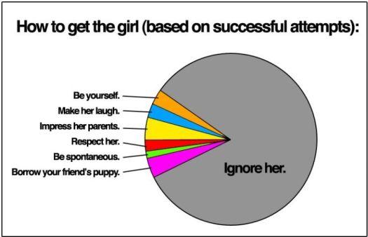 get_a_girl.jpg