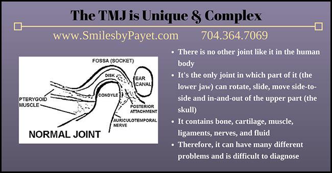 The Temporomandibular Joint (TMJ) is complicated.