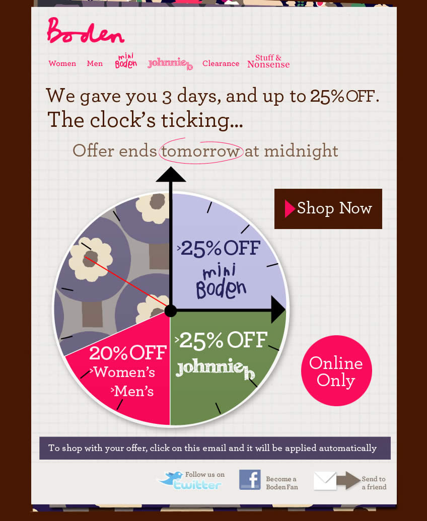 The clock's ticking... Boden email