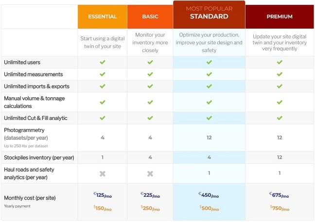 Delair pricing plans UI design