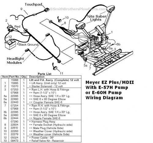 meyer plow pump wiring diagram  block and schematic diagrams •