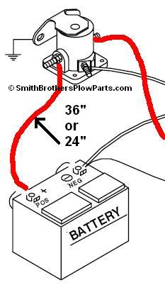 Power Wire  Battery to Solenoid 24