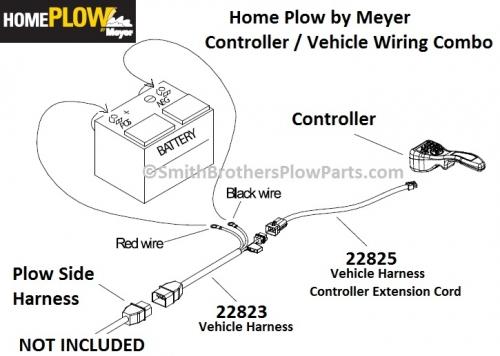 meyer plow wiring harness  pietrodavicoit powerballet