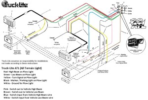 Smith Brothers Services  Sealed Beam Plow Light Wiring Diagram
